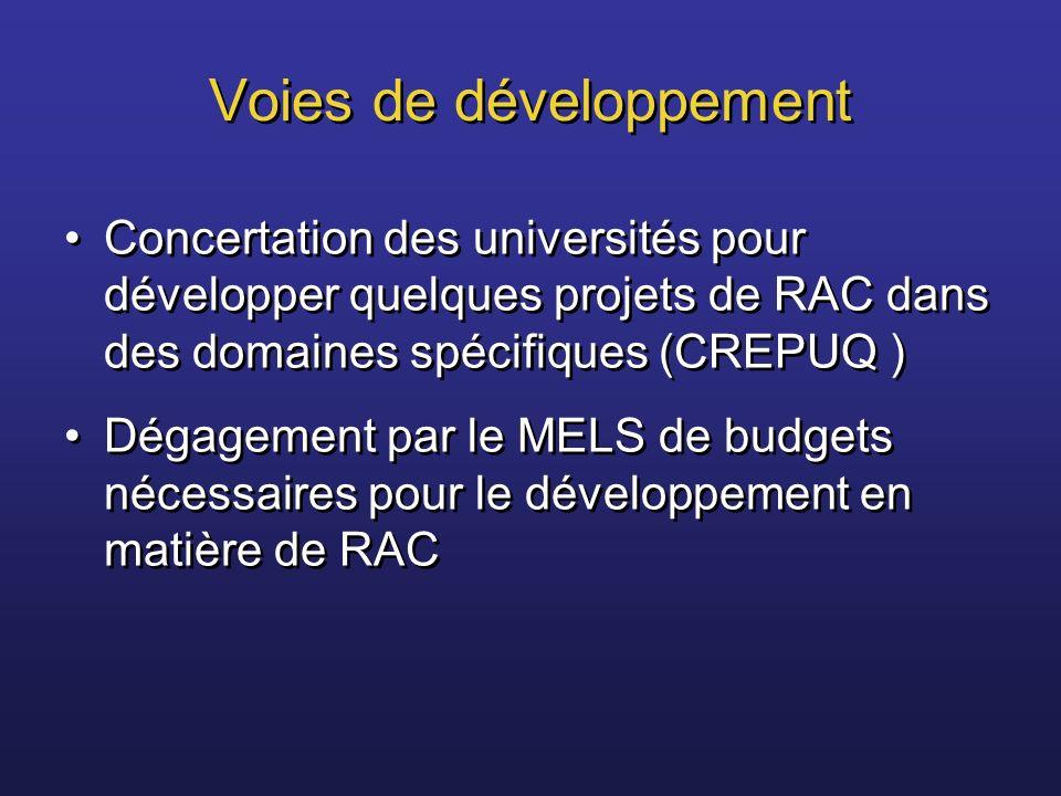 Voies de développement