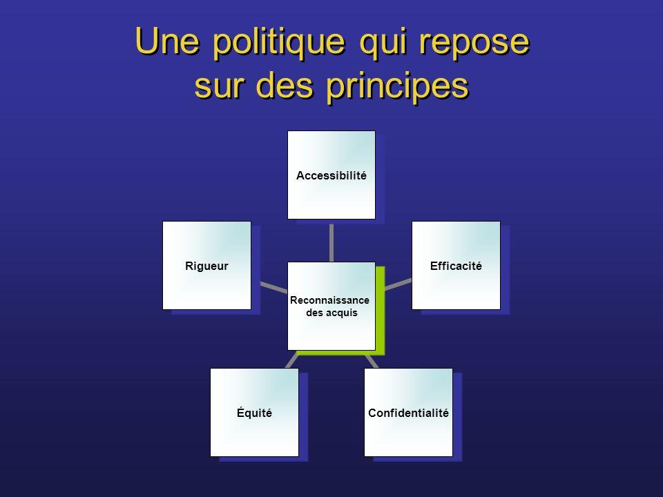 Une politique qui repose sur des principes