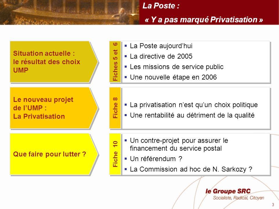 La Poste : « Y a pas marqué Privatisation » La Poste aujourd'hui