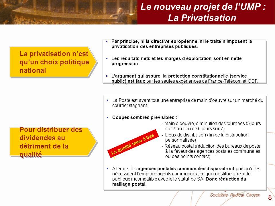 Le nouveau projet de l'UMP : La Privatisation