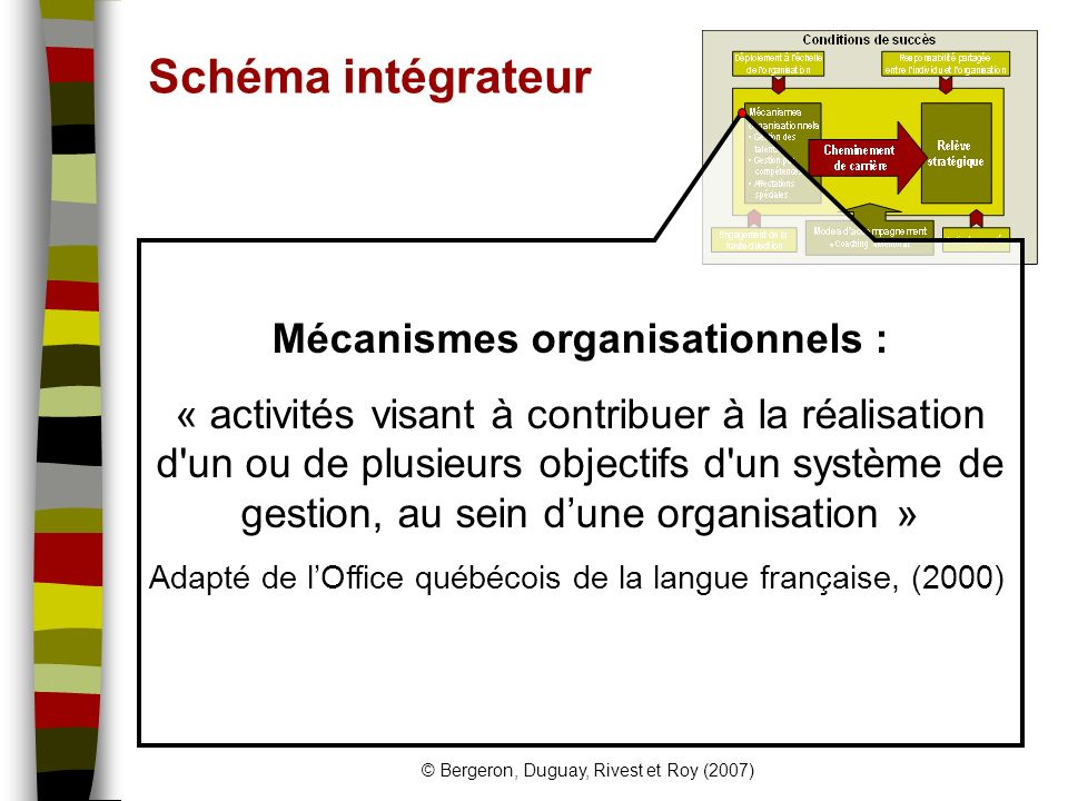 Schéma intégrateur Mécanismes organisationnels :