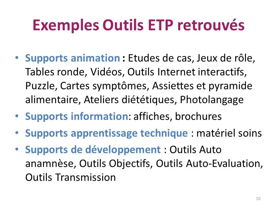 Exemples Outils ETP retrouvés