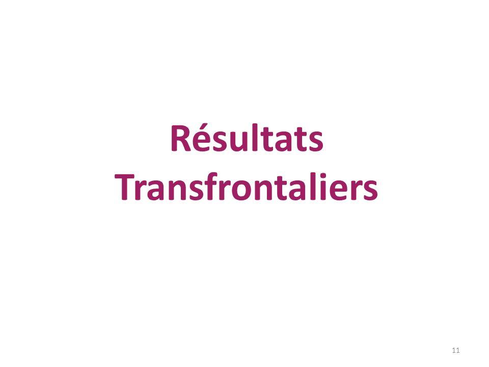 Résultats Transfrontaliers