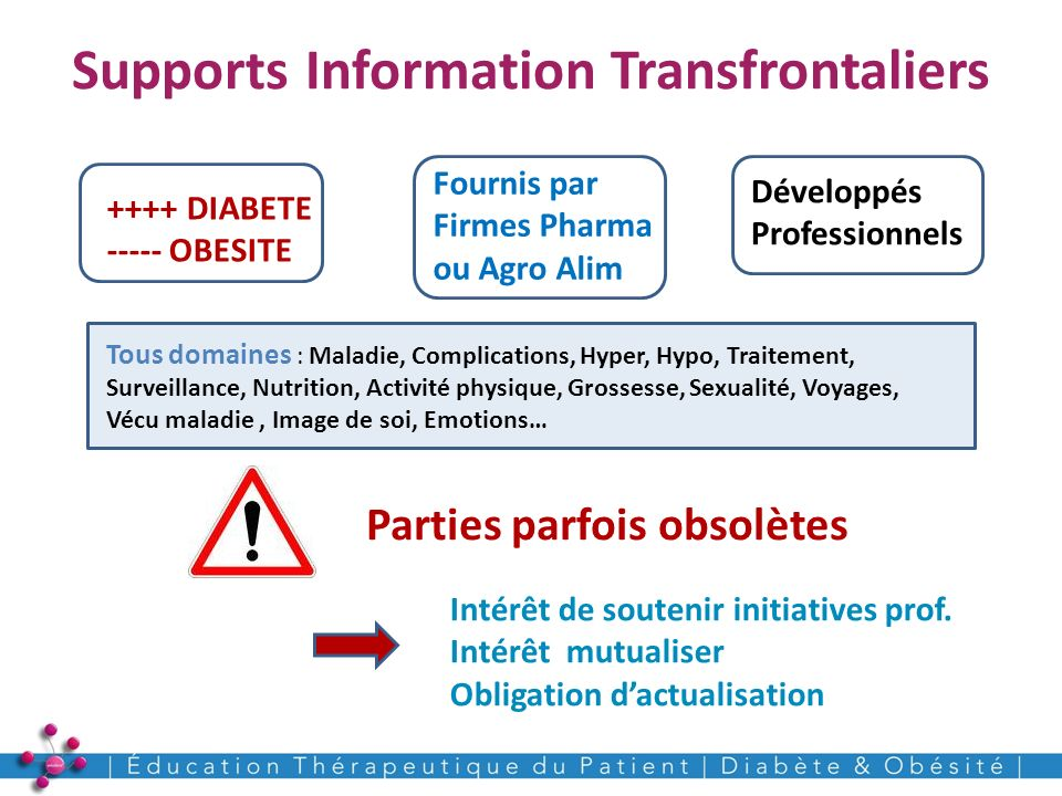 Supports Information Transfrontaliers