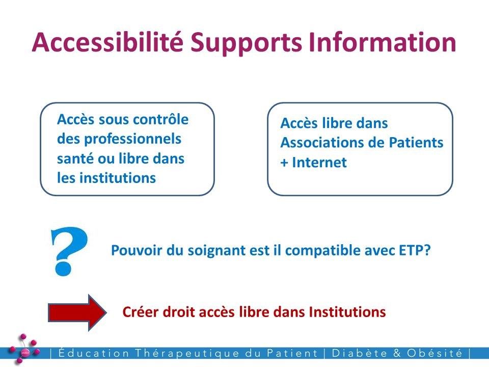 Accessibilité Supports Information
