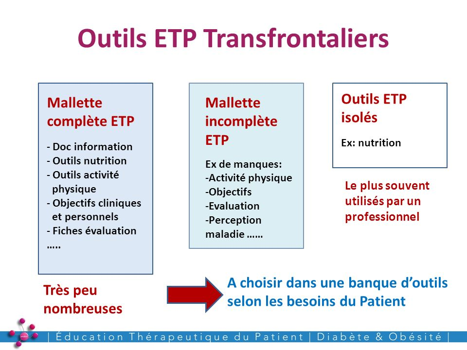 Outils ETP Transfrontaliers