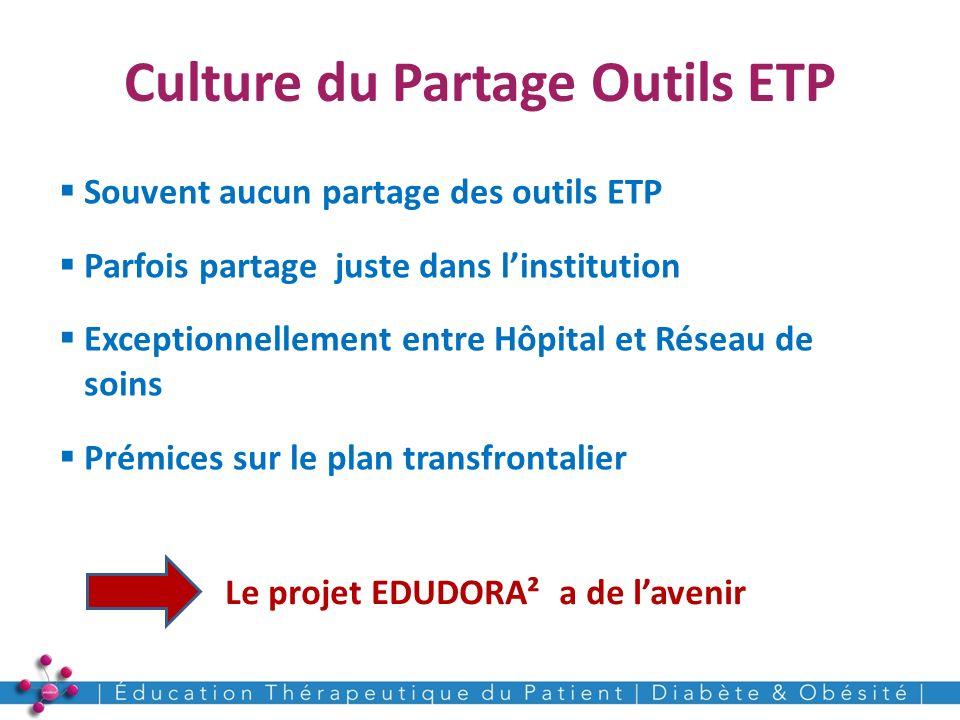 Culture du Partage Outils ETP