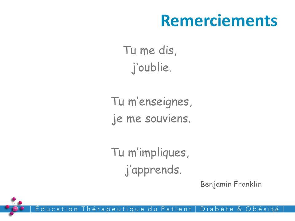 Remerciements Tu me dis, j'oublie. Tu m'enseignes, je me souviens.