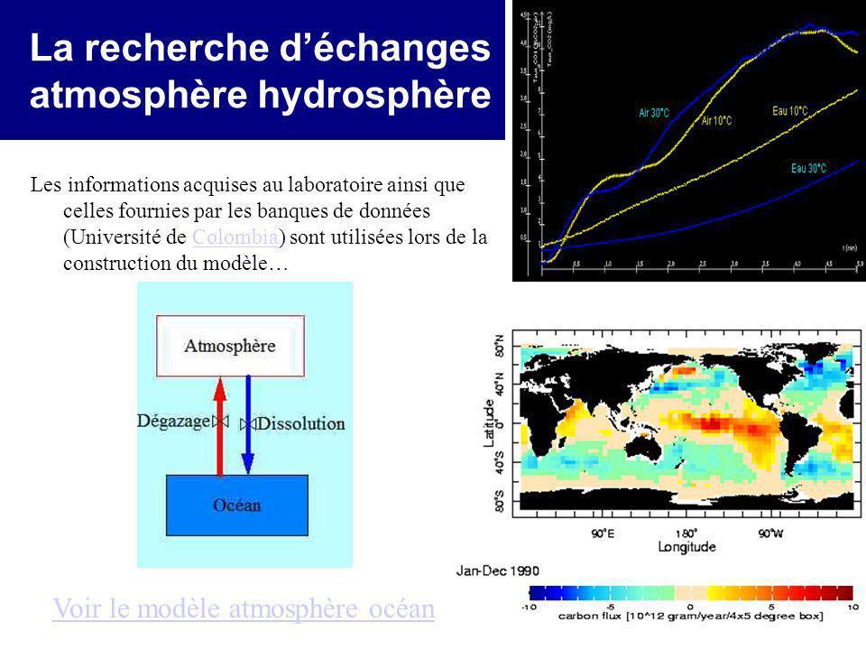 La recherche d'échanges atmosphère hydrosphère
