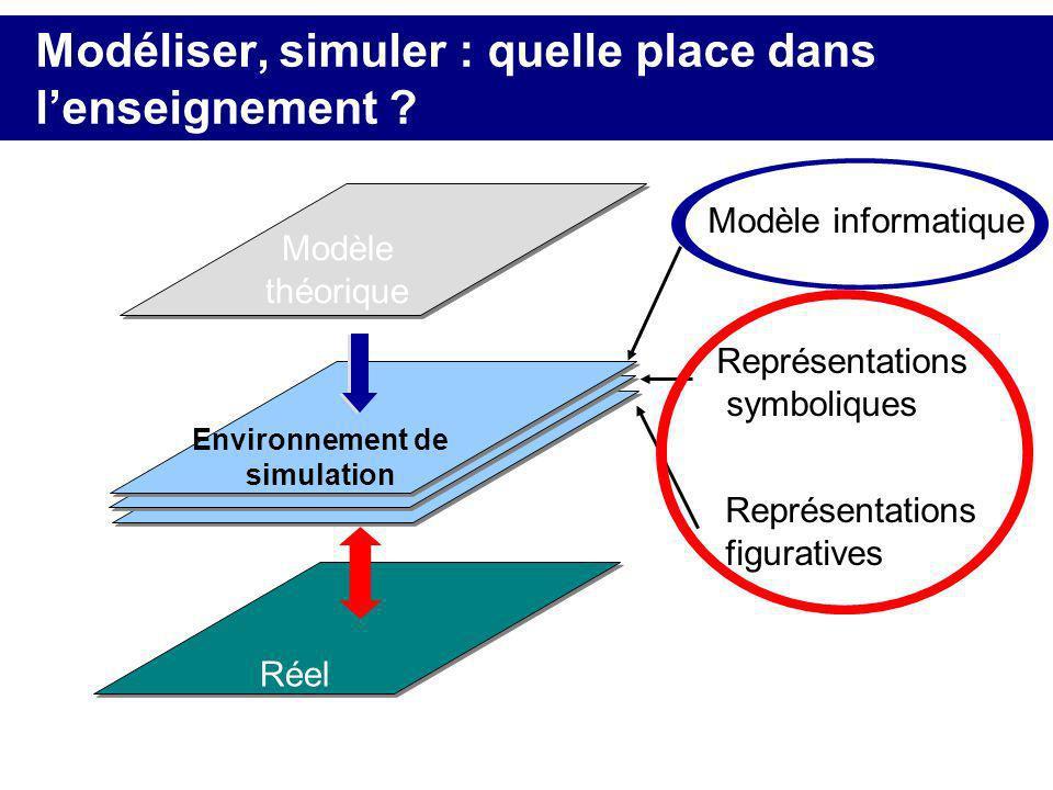 Modéliser, simuler : quelle place dans l'enseignement