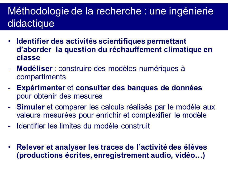 Méthodologie de la recherche : une ingénierie didactique