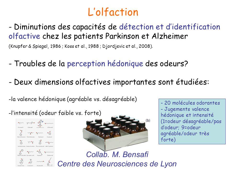 Centre des Neurosciences de Lyon