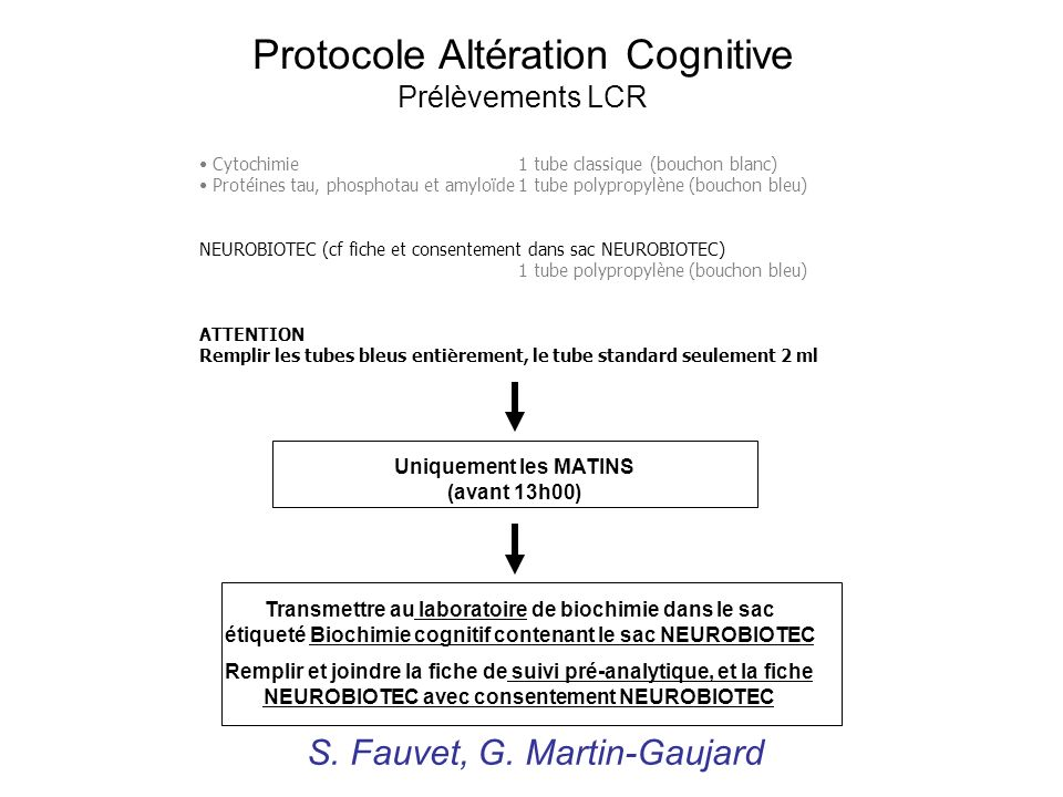 Protocole Altération Cognitive Prélèvements LCR