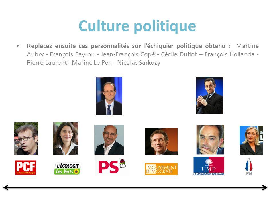Culture politique