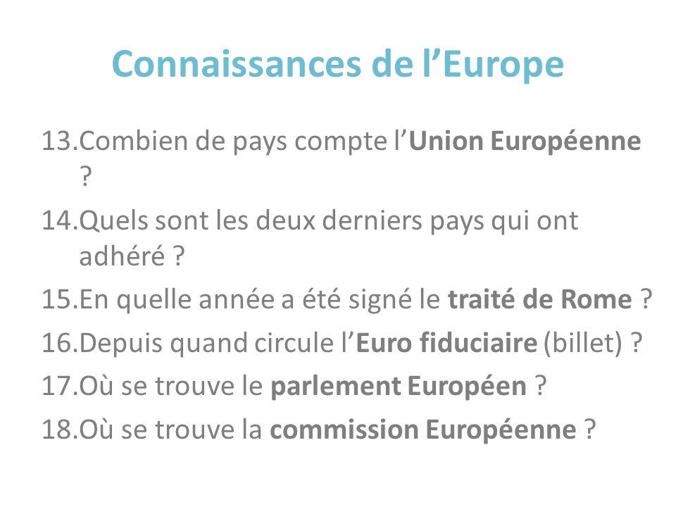 Connaissances de l'Europe