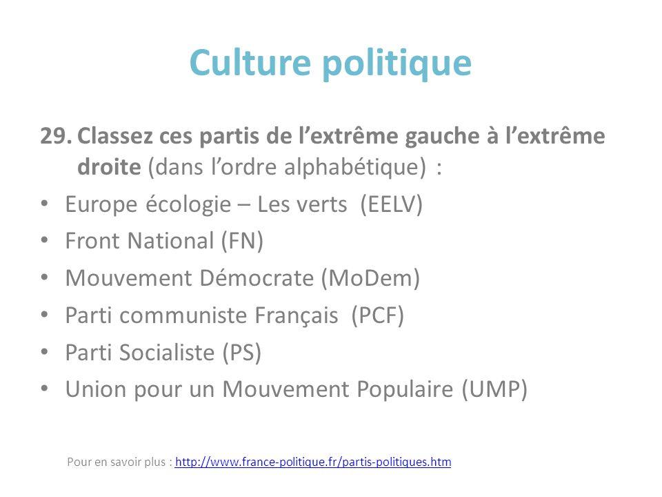 Culture politique Classez ces partis de l'extrême gauche à l'extrême droite (dans l'ordre alphabétique) :