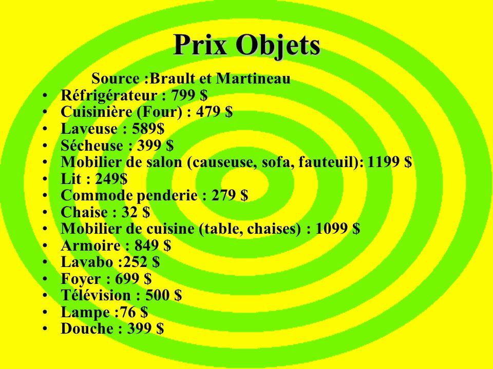 Prix Objets Source :Brault et Martineau Réfrigérateur : 799 $