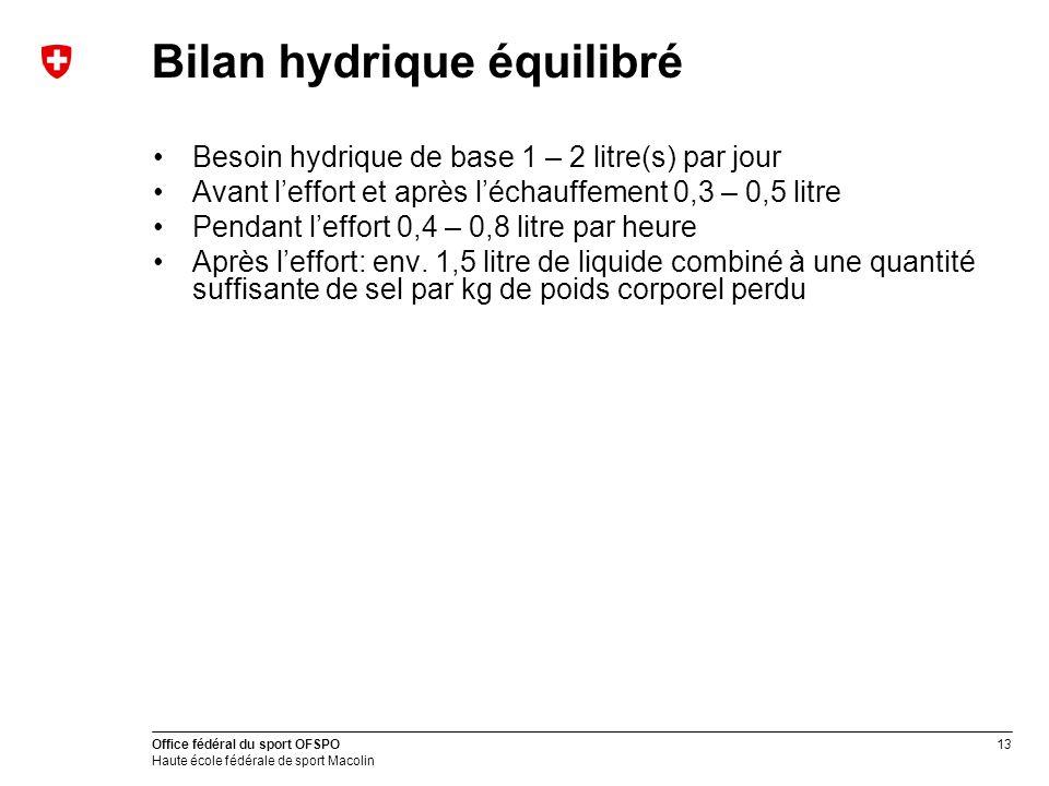 Bilan hydrique équilibré