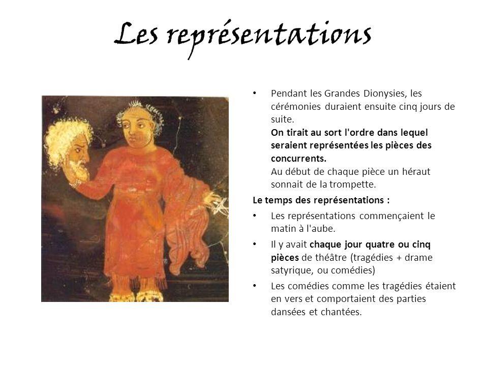 Les représentations