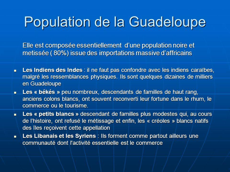 Population de la Guadeloupe