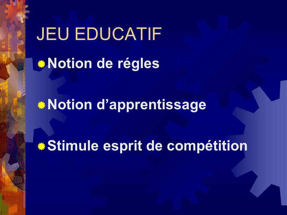 JEU EDUCATIF Notion de régles Notion d'apprentissage