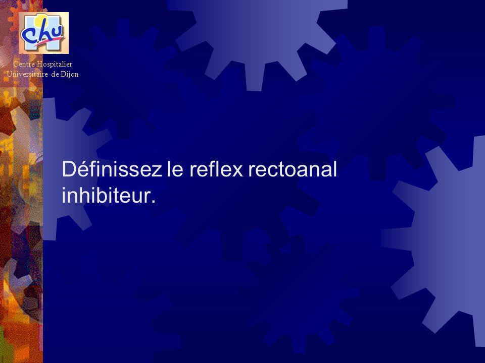 Définissez le reflex rectoanal inhibiteur.