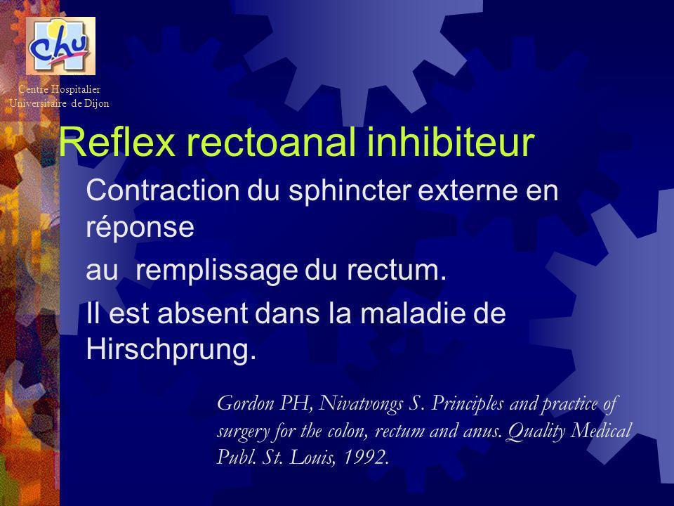 Reflex rectoanal inhibiteur