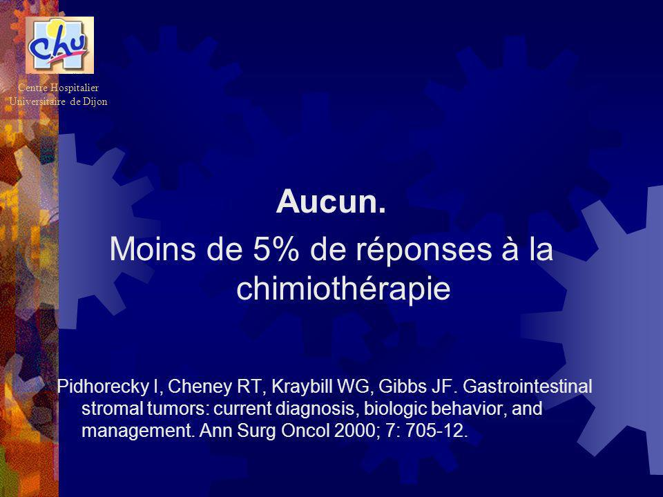 Moins de 5% de réponses à la chimiothérapie