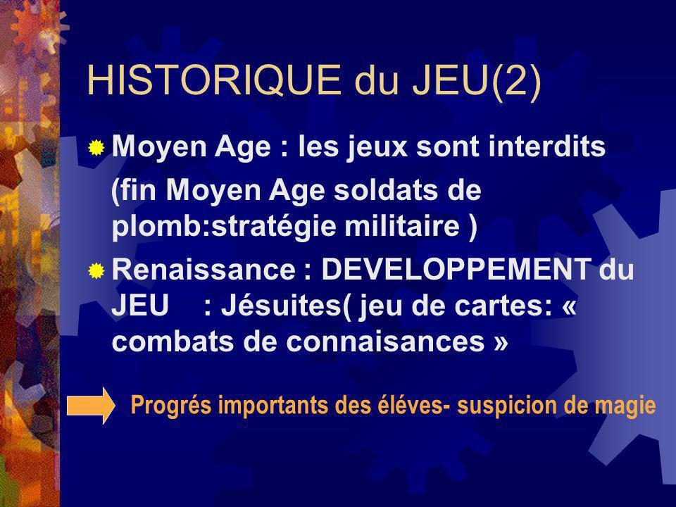 HISTORIQUE du JEU(2) Moyen Age : les jeux sont interdits
