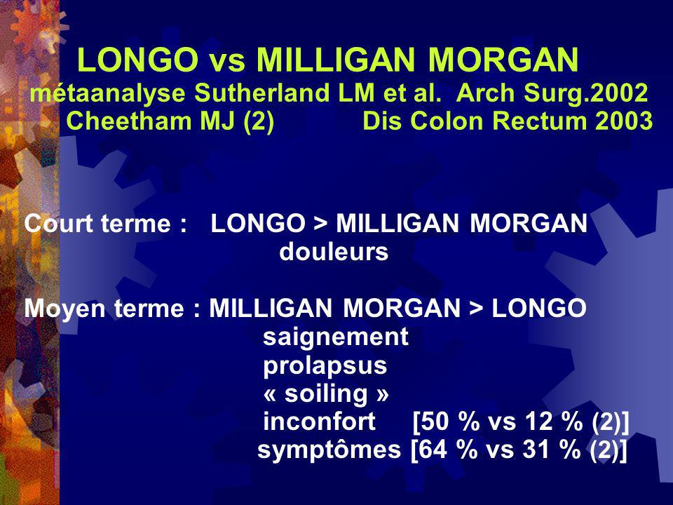 LONGO vs MILLIGAN MORGAN