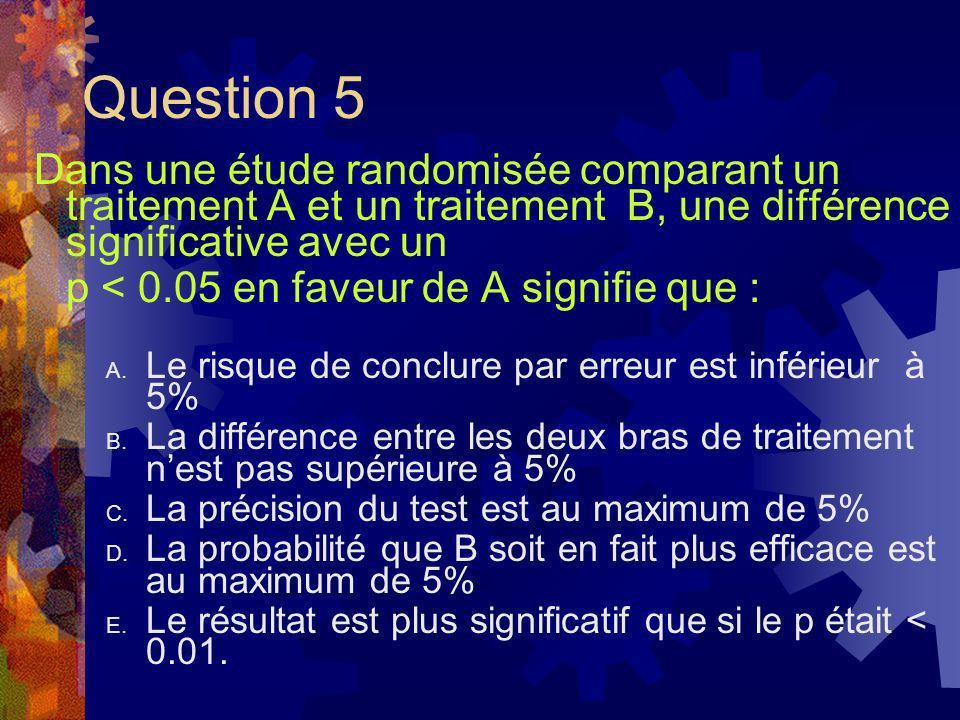 Question 5 Dans une étude randomisée comparant un traitement A et un traitement B, une différence significative avec un.