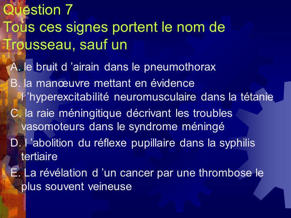 Question 7 Tous ces signes portent le nom de Trousseau, sauf un