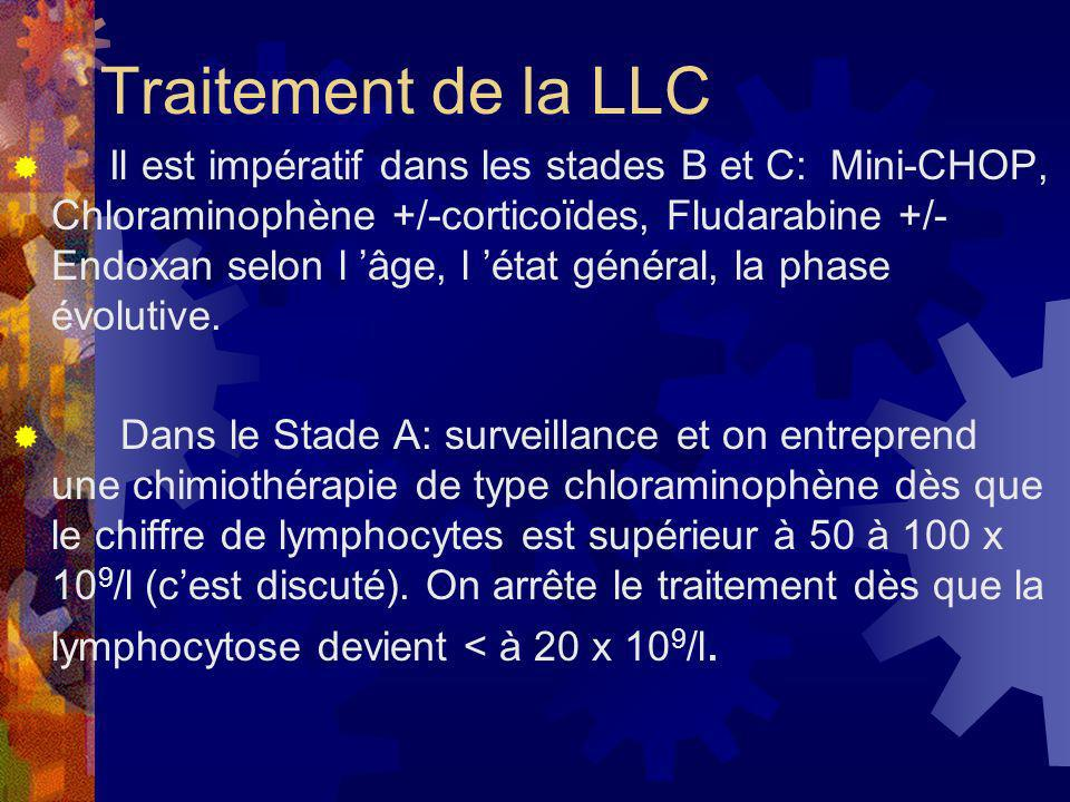Traitement de la LLC