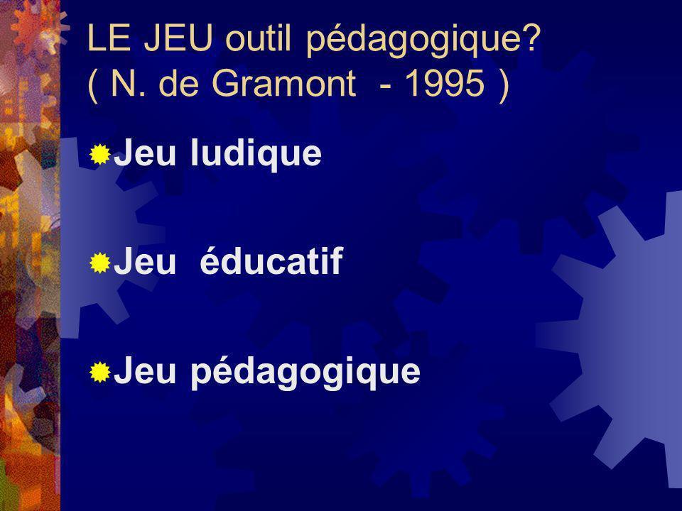 LE JEU outil pédagogique ( N. de Gramont - 1995 )