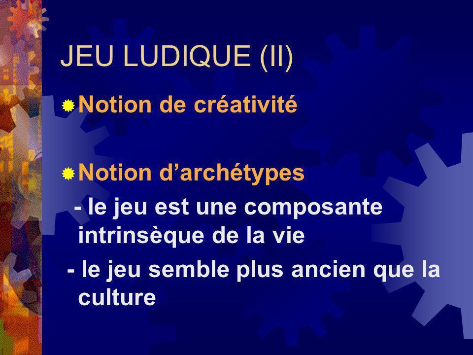 JEU LUDIQUE (II) Notion de créativité Notion d'archétypes