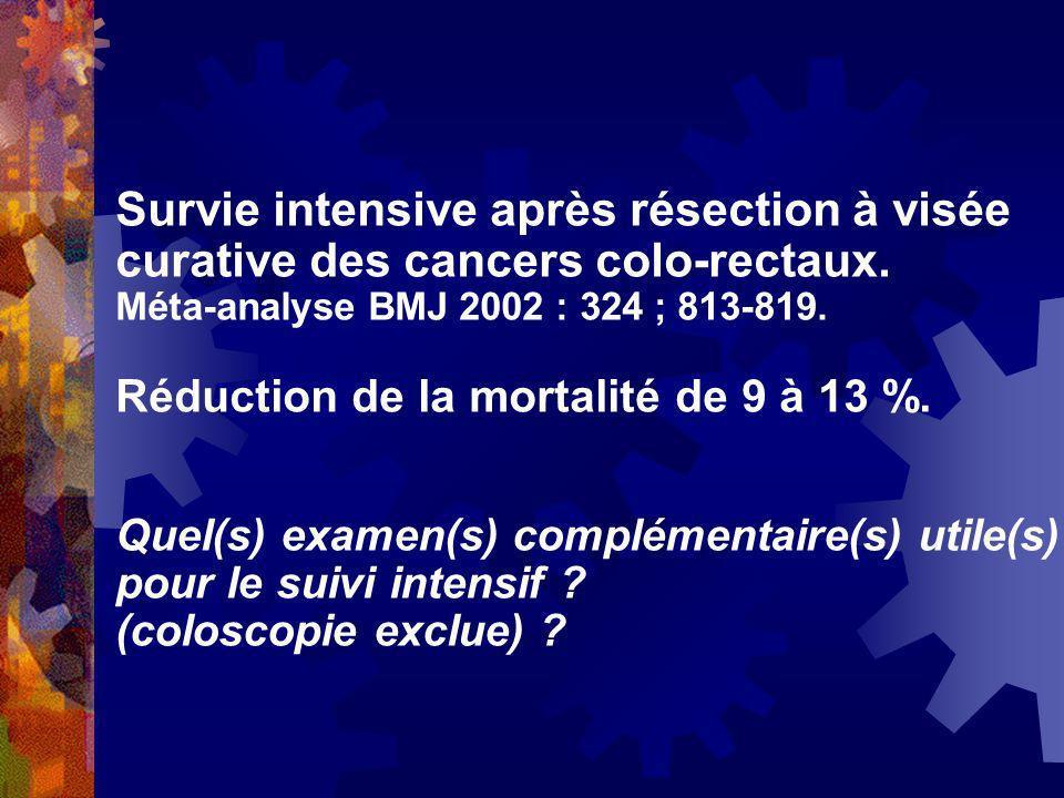 Survie intensive après résection à visée curative des cancers colo-rectaux.