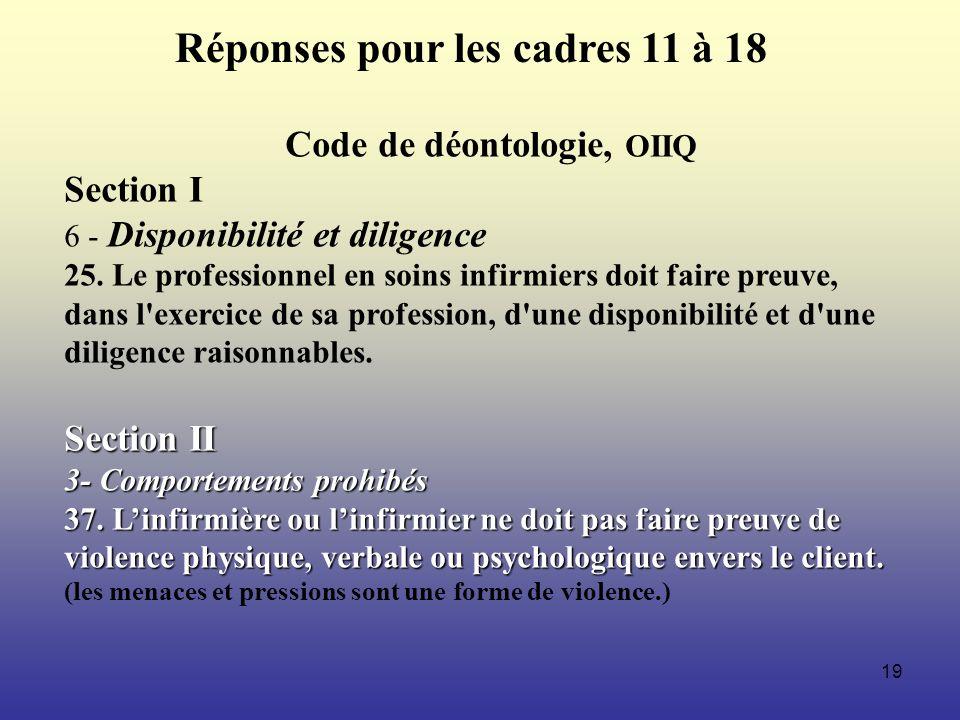 Code de déontologie, OIIQ