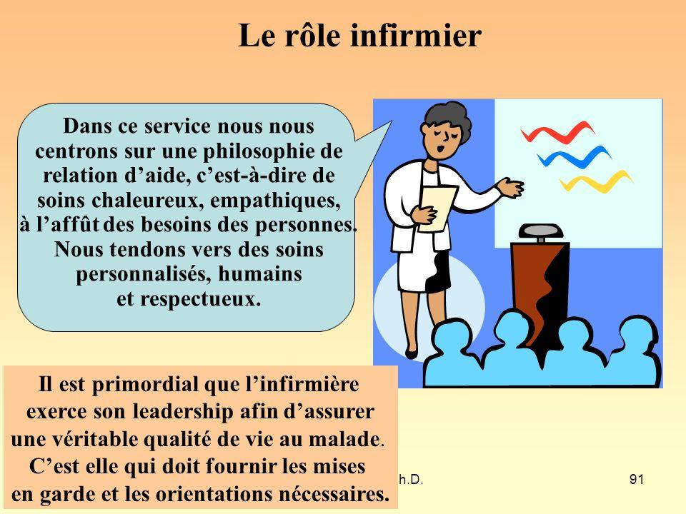 Le rôle infirmier Dans ce service nous nous