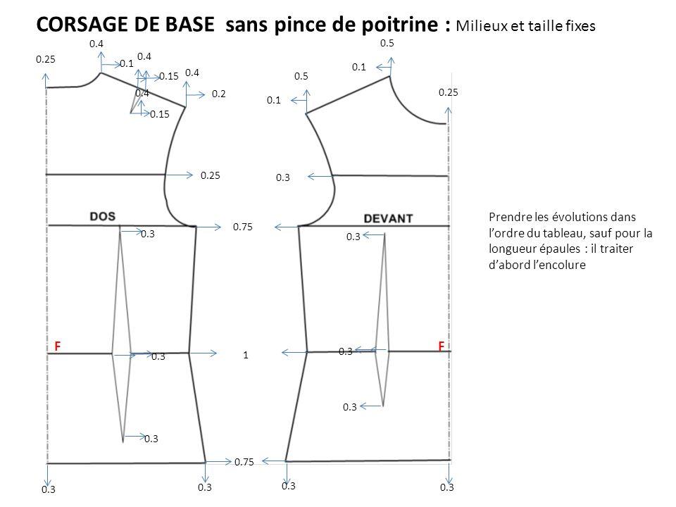 CORSAGE DE BASE sans pince de poitrine : Milieux et taille fixes
