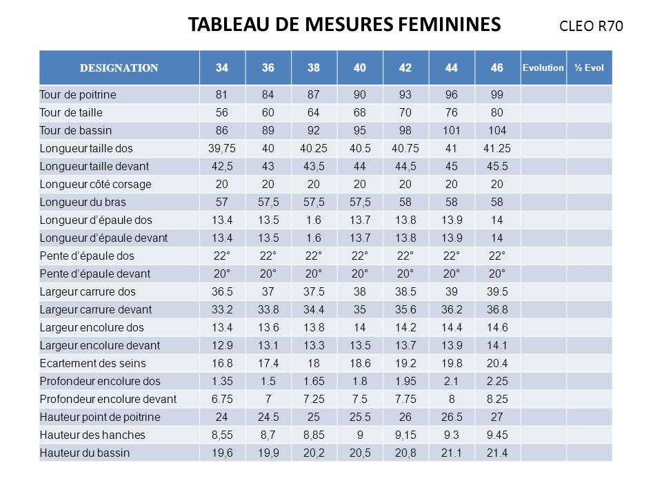 TABLEAU DE MESURES FEMININES CLEO R70