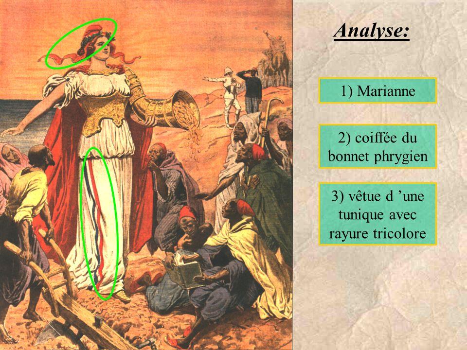 Analyse: 1) Marianne 2) coiffée du bonnet phrygien