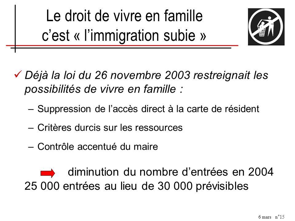 Le droit de vivre en famille c'est « l'immigration subie »