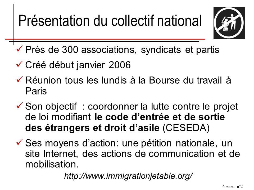 Présentation du collectif national