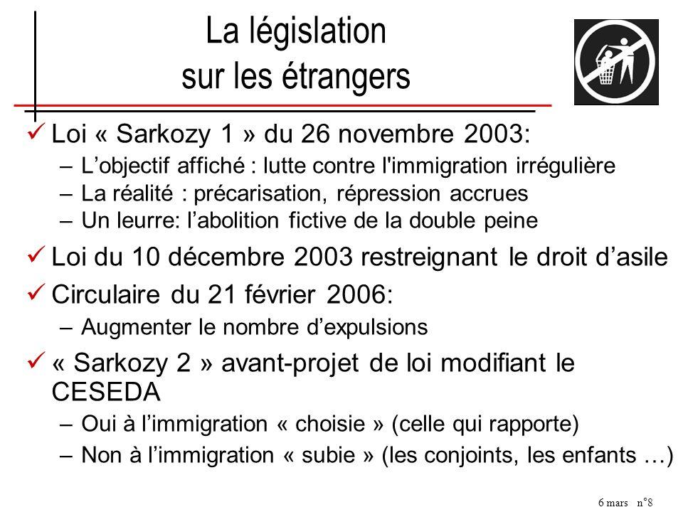 La législation sur les étrangers