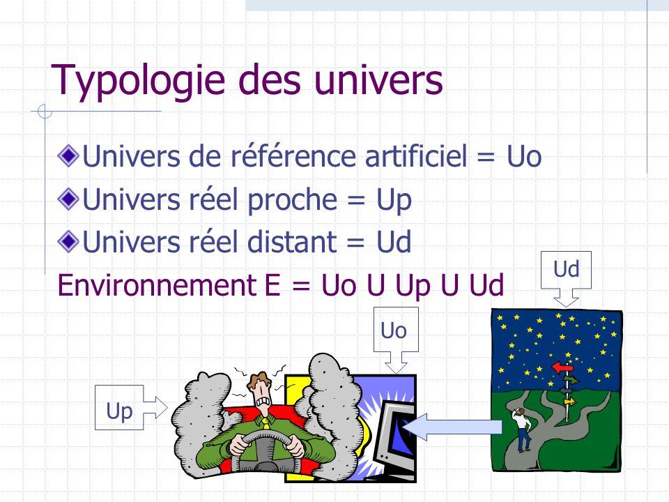 Typologie des univers Univers de référence artificiel = Uo