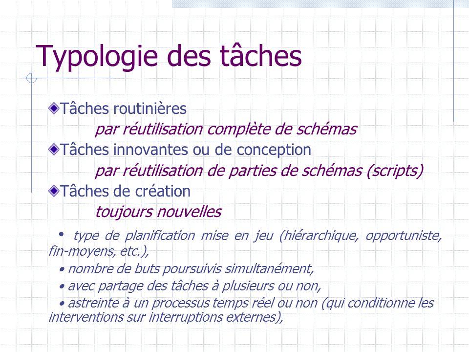Typologie des tâches Tâches routinières. par réutilisation complète de schémas. Tâches innovantes ou de conception.