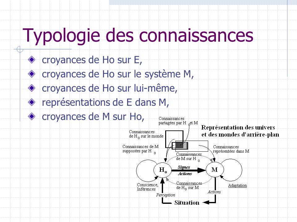 Typologie des connaissances