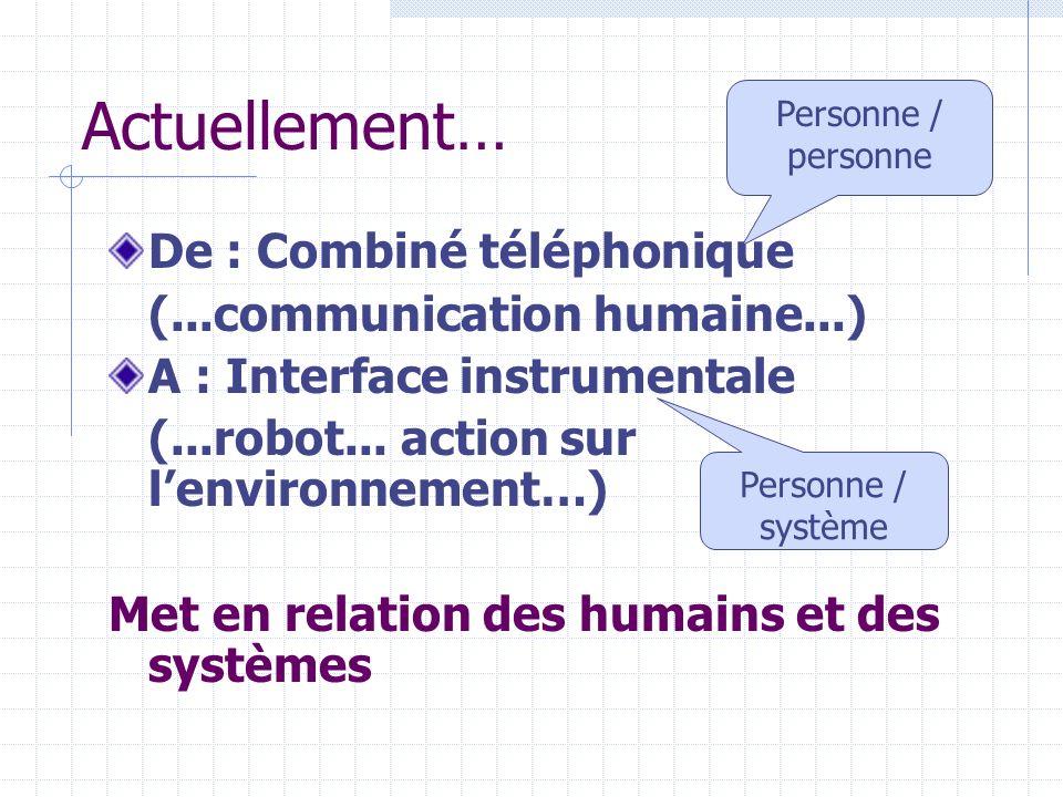 Actuellement… De : Combiné téléphonique (...communication humaine...)