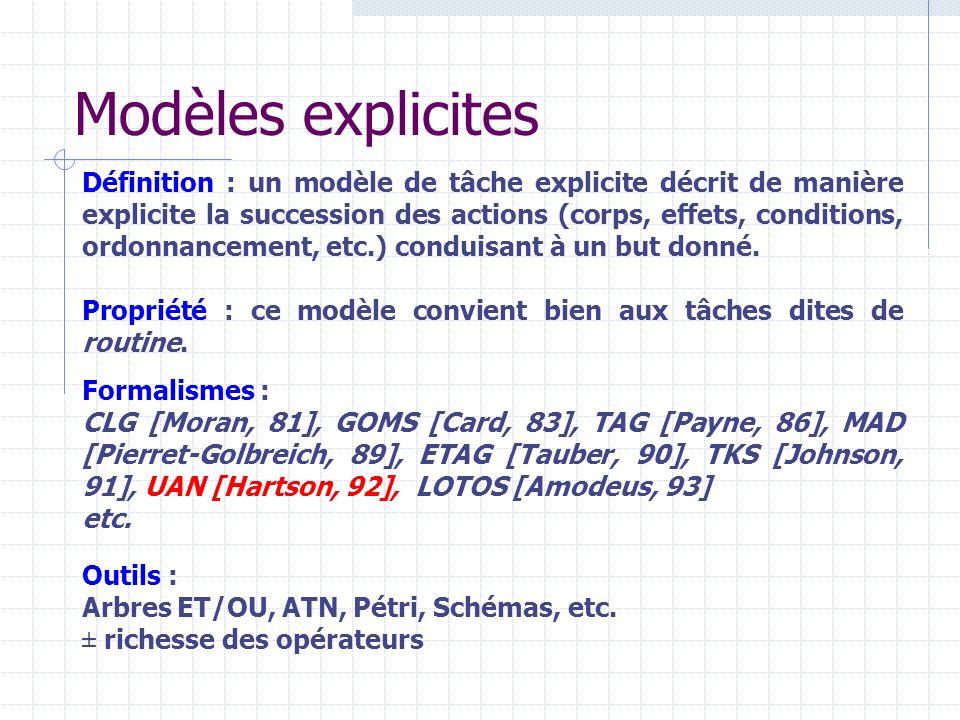 Modèles explicites
