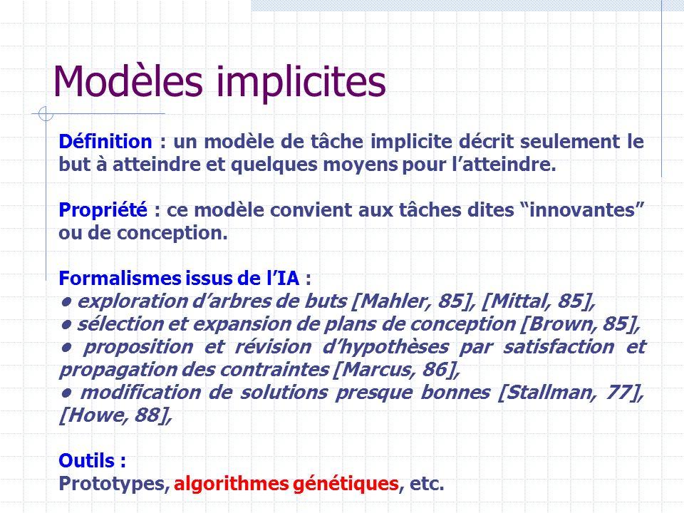 Modèles implicites Définition : un modèle de tâche implicite décrit seulement le but à atteindre et quelques moyens pour l'atteindre.